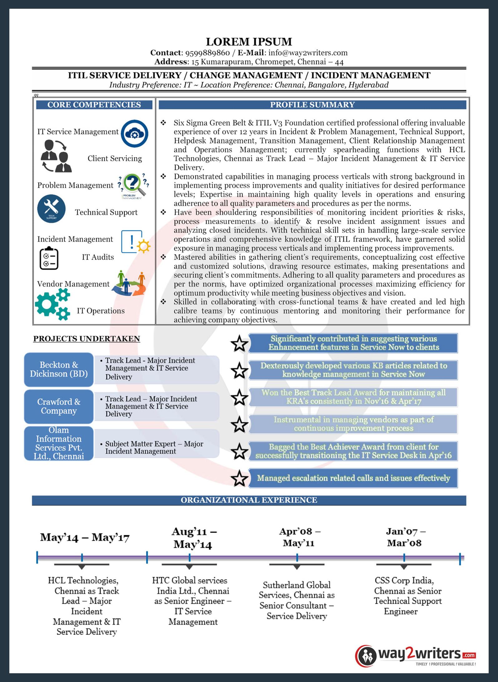 resume writing Services,international resume writing company